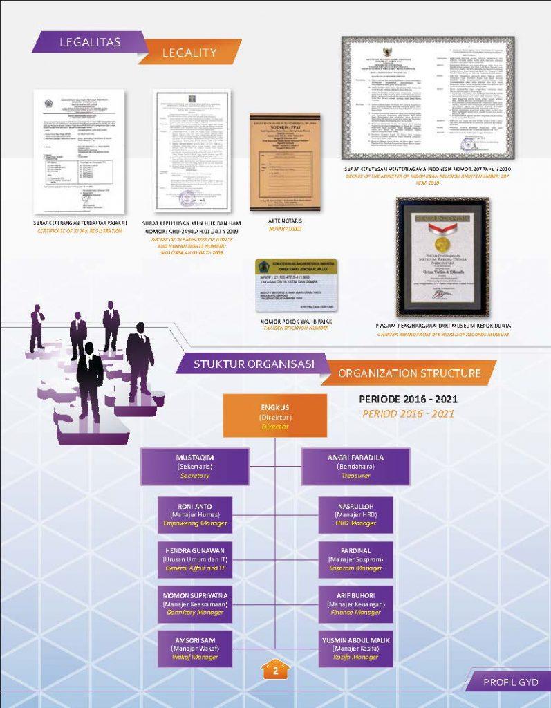 Legalitas dan Manajemen GYD