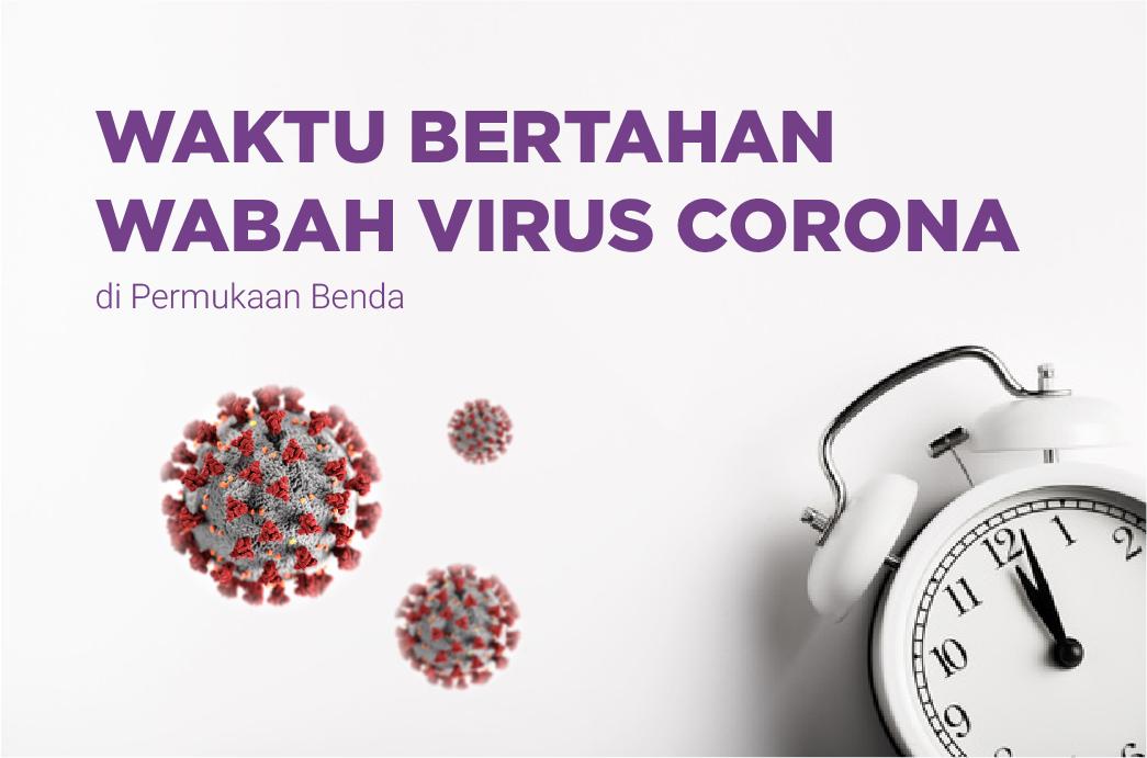 Waktu Bertahan Wabah Virus Corona